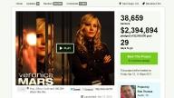 Il progetto Veronica Mars su Kickstarter